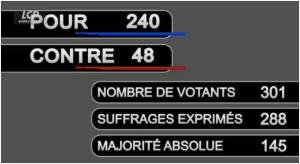 Vote Assemblee loi Falorni